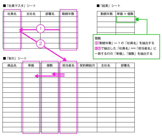 f:id:ts0818:20210119204536p:plain
