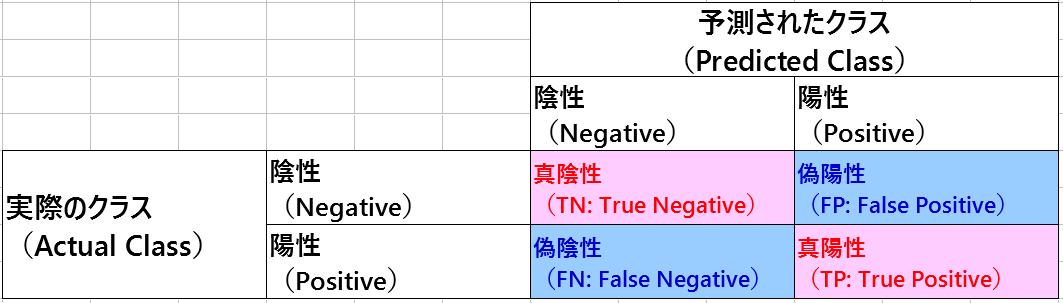 f:id:ts0818:20210131112121p:plain