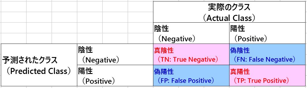 f:id:ts0818:20210131112302p:plain