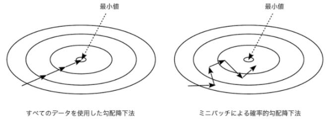 f:id:ts0818:20210213163849p:plain