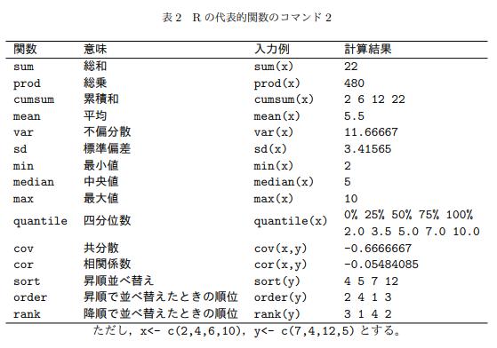 f:id:ts0818:20210312102158p:plain