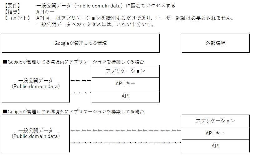 f:id:ts0818:20210827231137p:plain