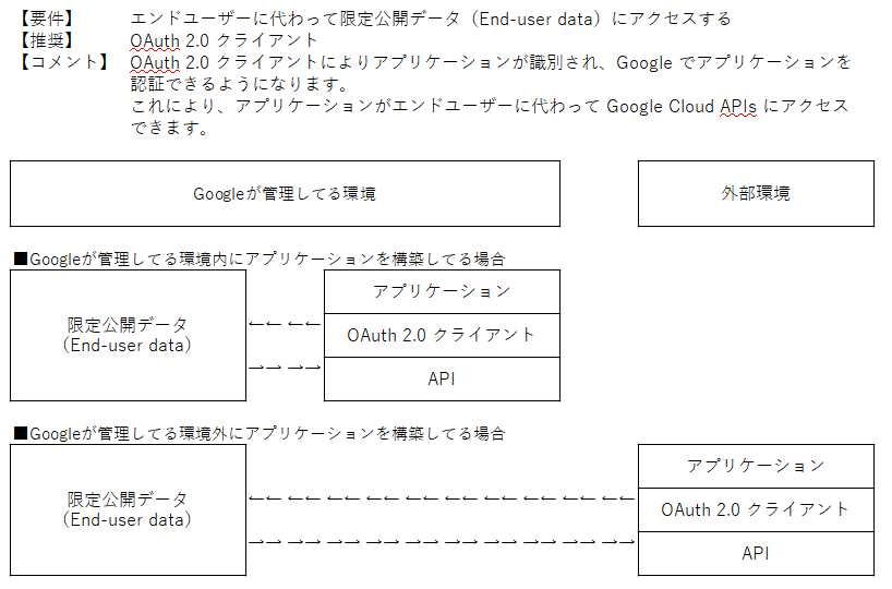 f:id:ts0818:20210827231204p:plain