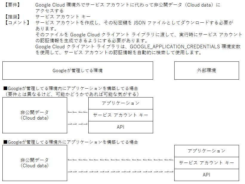 f:id:ts0818:20210827231320p:plain