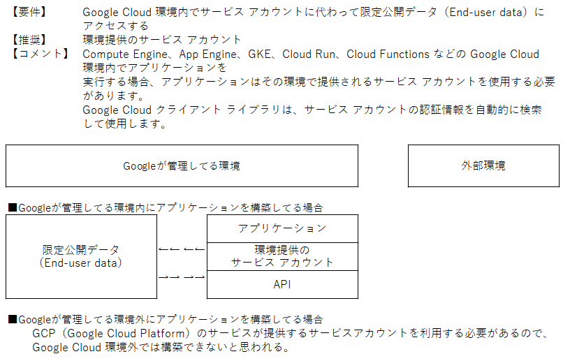 f:id:ts0818:20210827234448p:plain