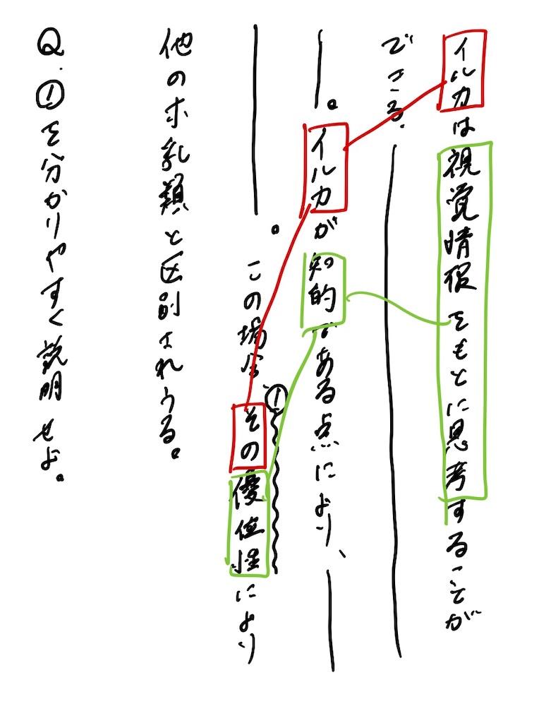 f:id:tsbaseba11:20210808211312j:image