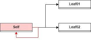 f:id:tsgcpp:20210221022218j:plain