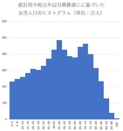 f:id:tshibata:20191225060818j:plain