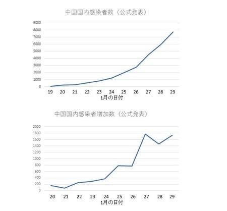 f:id:tshibata:20200130101100j:plain