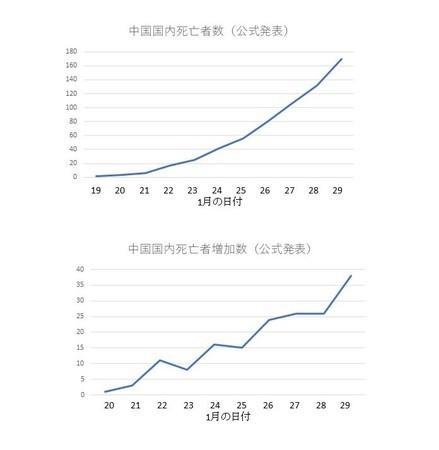 f:id:tshibata:20200130101101j:plain
