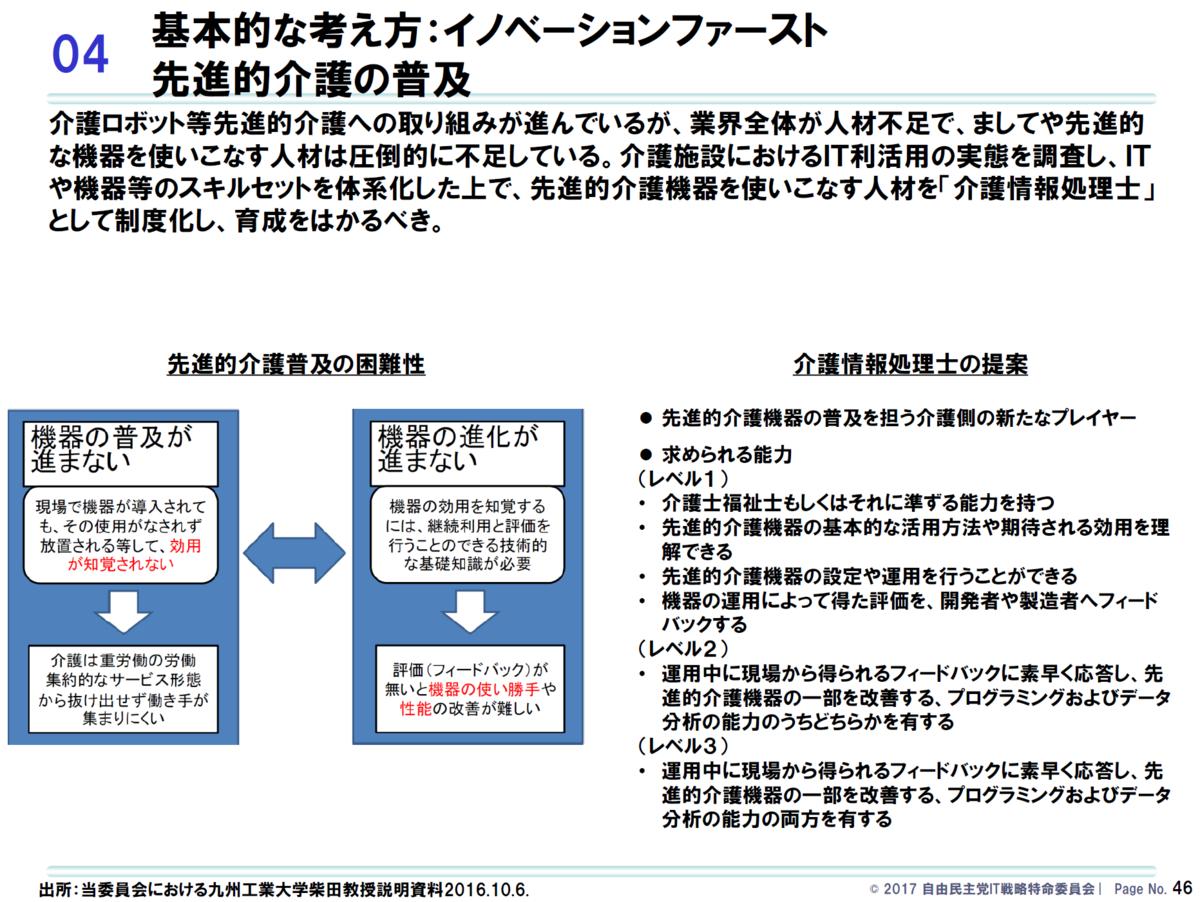 f:id:tshibata:20210321094146p:plain
