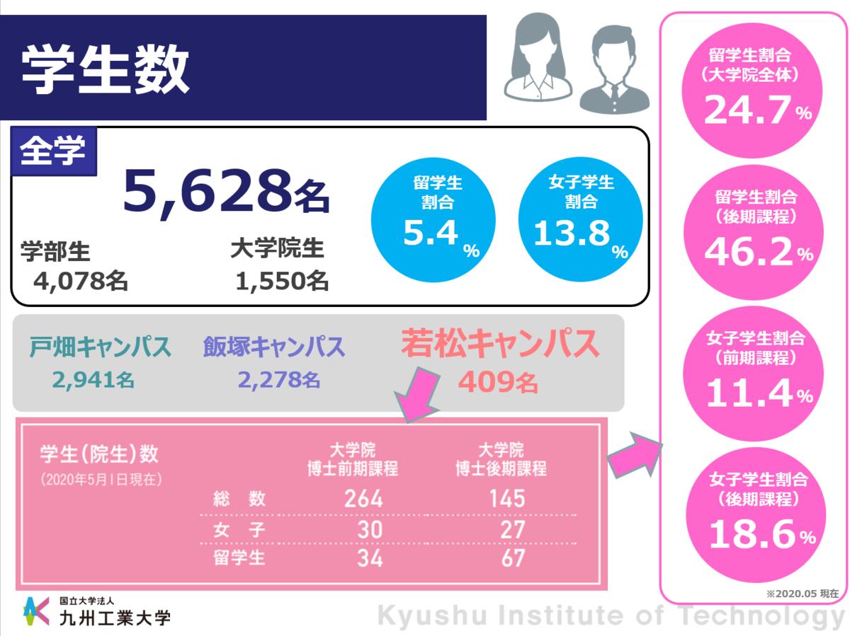 f:id:tshibata:20210525161948p:plain