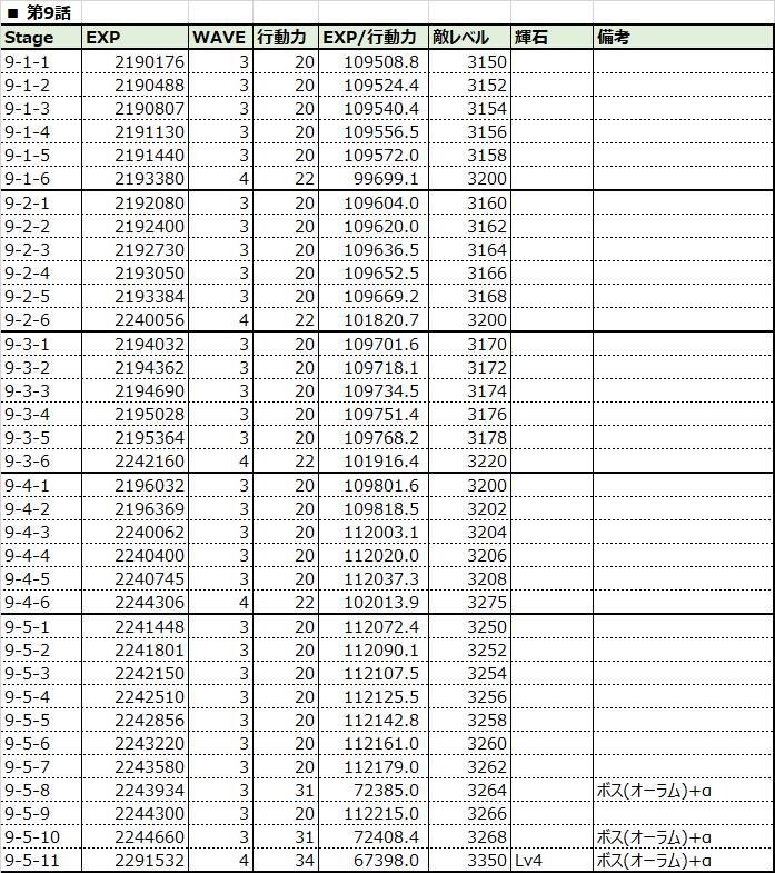 f:id:tsk140:20200123104340p:plain