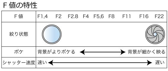 f:id:tsssubo1470:20161212235946j:plain