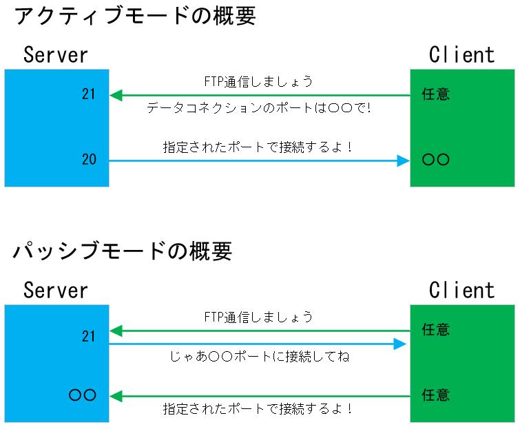 f:id:tsu--kun:20190710170843p:plain