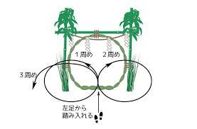 f:id:tsubaki333tan:20200628140325j:plain