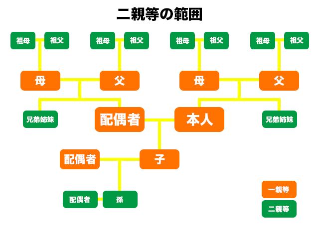 f:id:tsubaki333tan:20201212011011p:plain