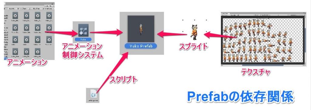 f:id:tsubaki_t1:20160321223715j:plain