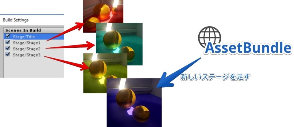 f:id:tsubaki_t1:20160821213104j:plain