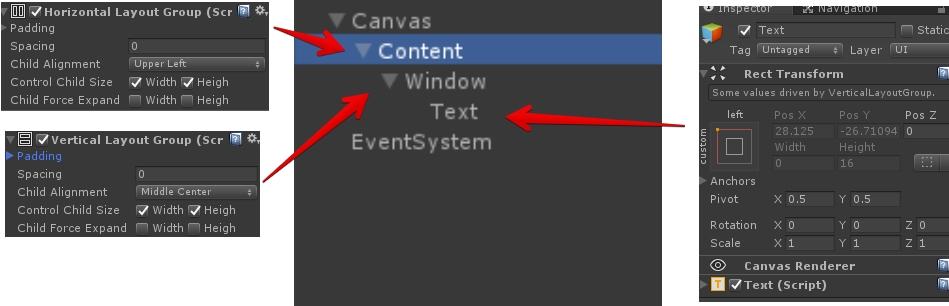Unity】uGUIの自動レイアウトが分かりにくいと評判なので解説してみる