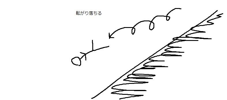 f:id:tsubaki_t1:20170531232249j:plain