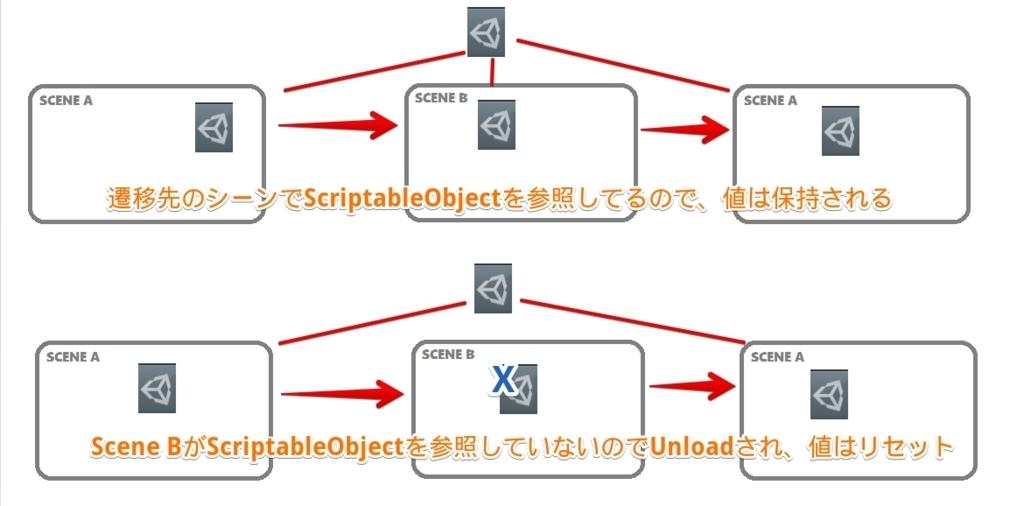 f:id:tsubaki_t1:20170619230259j:plain
