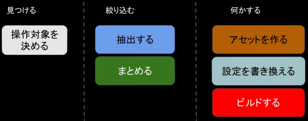 f:id:tsubaki_t1:20180111215021p:plain