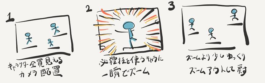 f:id:tsubaki_t1:20180404011554j:plain