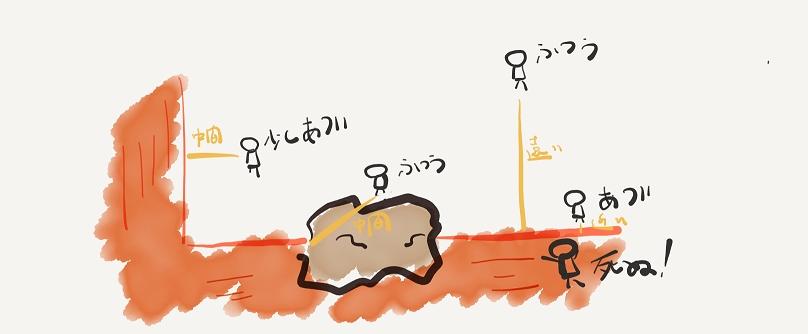 f:id:tsubaki_t1:20180409103711j:plain