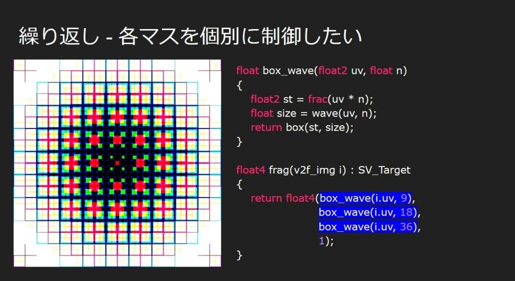 f:id:tsubaki_t1:20180411235821j:plain