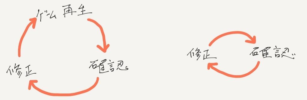 f:id:tsubaki_t1:20180505105256j:plain