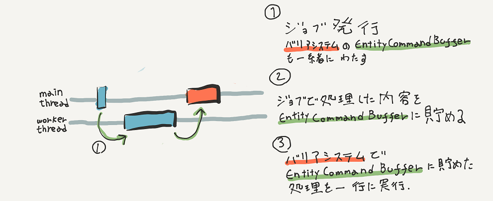 f:id:tsubaki_t1:20180902194448p:plain
