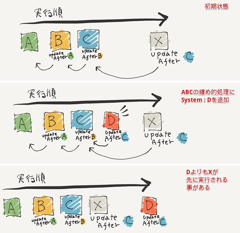 f:id:tsubaki_t1:20180904183546j:plain