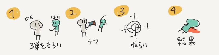 f:id:tsubaki_t1:20180904191241j:plain