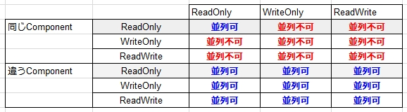f:id:tsubaki_t1:20181223211917j:plain
