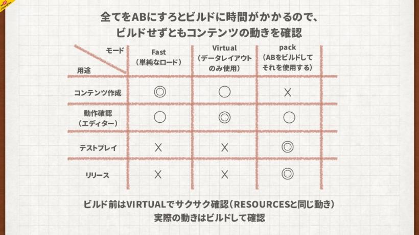 f:id:tsubaki_t1:20190401222519j:plain