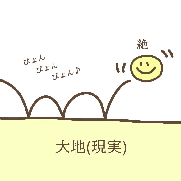 f:id:tsubakihiromi:20201124103548p:plain