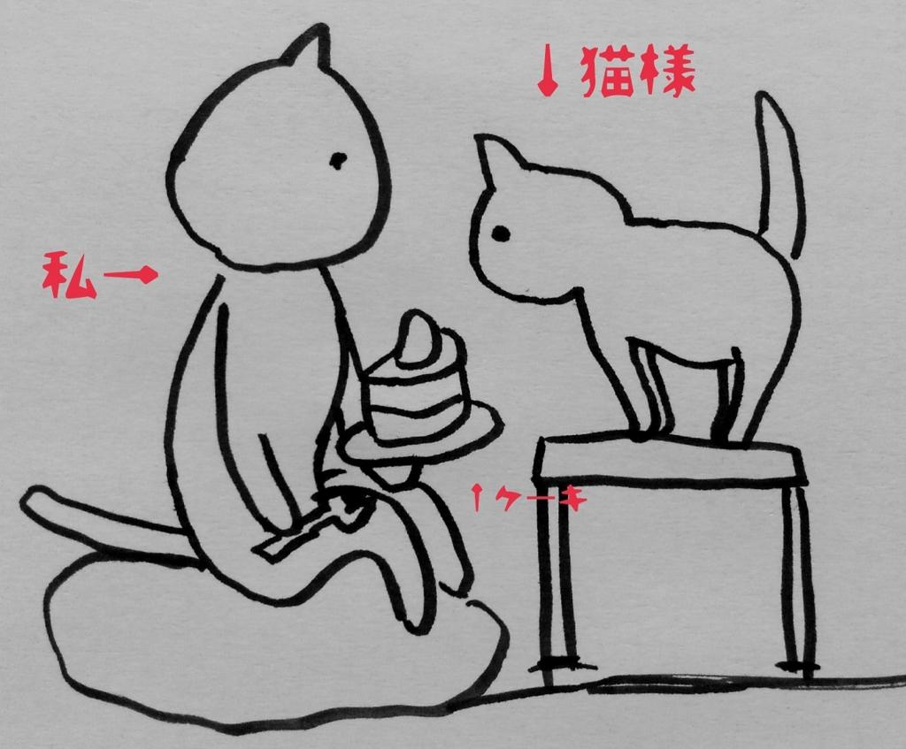 f:id:tsubakimoto_neko:20160501184608j:plain