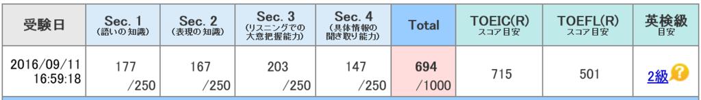 f:id:tsubakimoto_neko:20160915124109p:plain