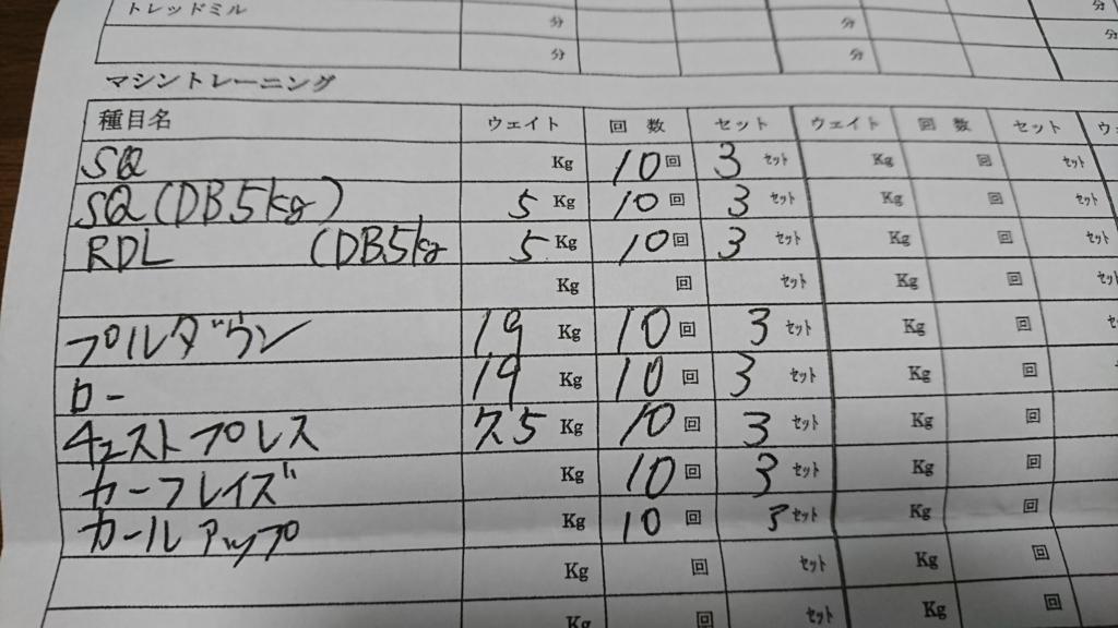 f:id:tsubakimoto_neko:20170904202706j:plain