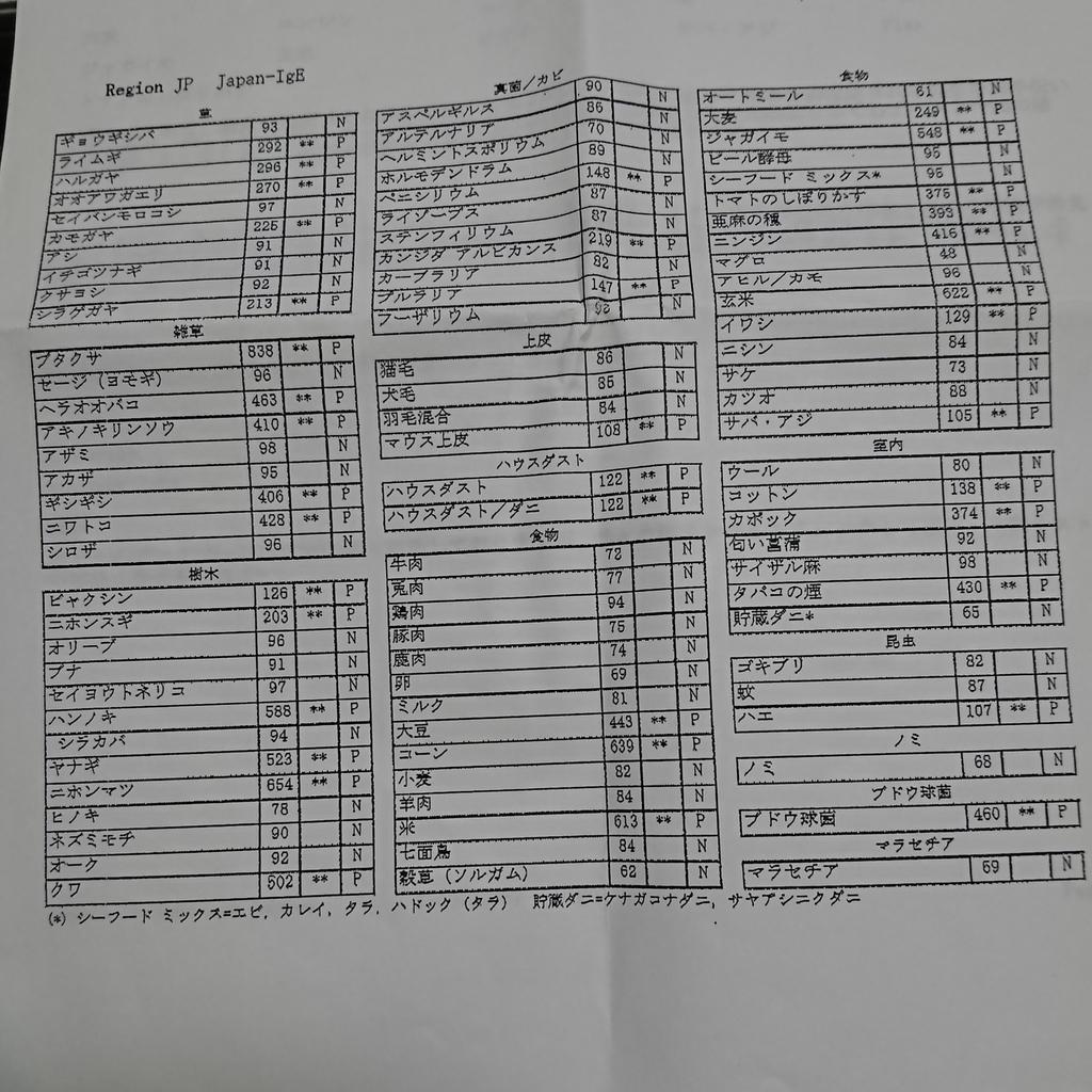 f:id:tsubakimoto_neko:20180925125419j:plain