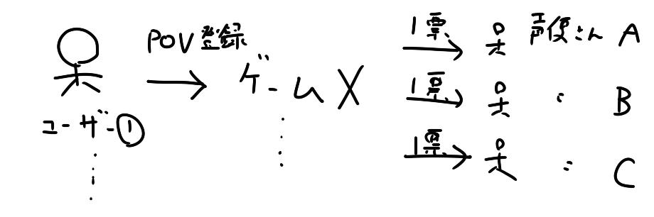 f:id:tsubame30:20180216223002p:plain