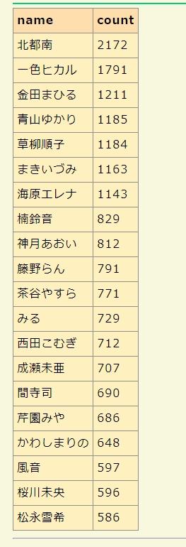 f:id:tsubame30:20180216223021p:plain