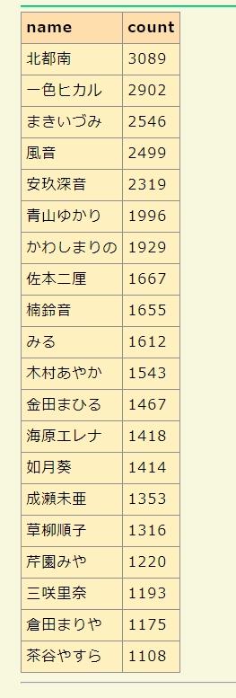 f:id:tsubame30:20180216223048p:plain