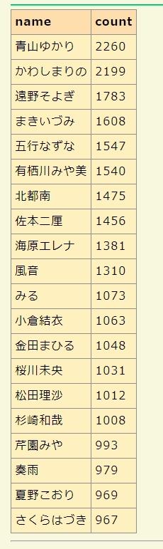 f:id:tsubame30:20180216223104p:plain