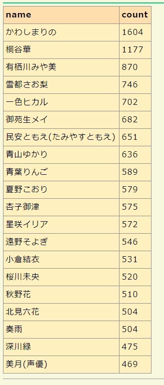 f:id:tsubame30:20180216223134p:plain