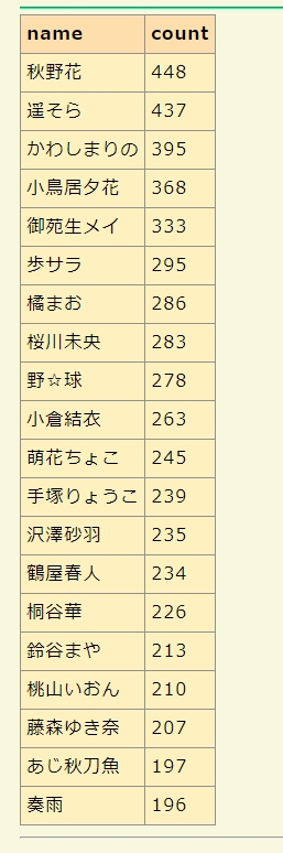 f:id:tsubame30:20180216223210p:plain