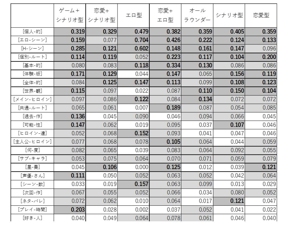 f:id:tsubame30:20180730224849p:plain
