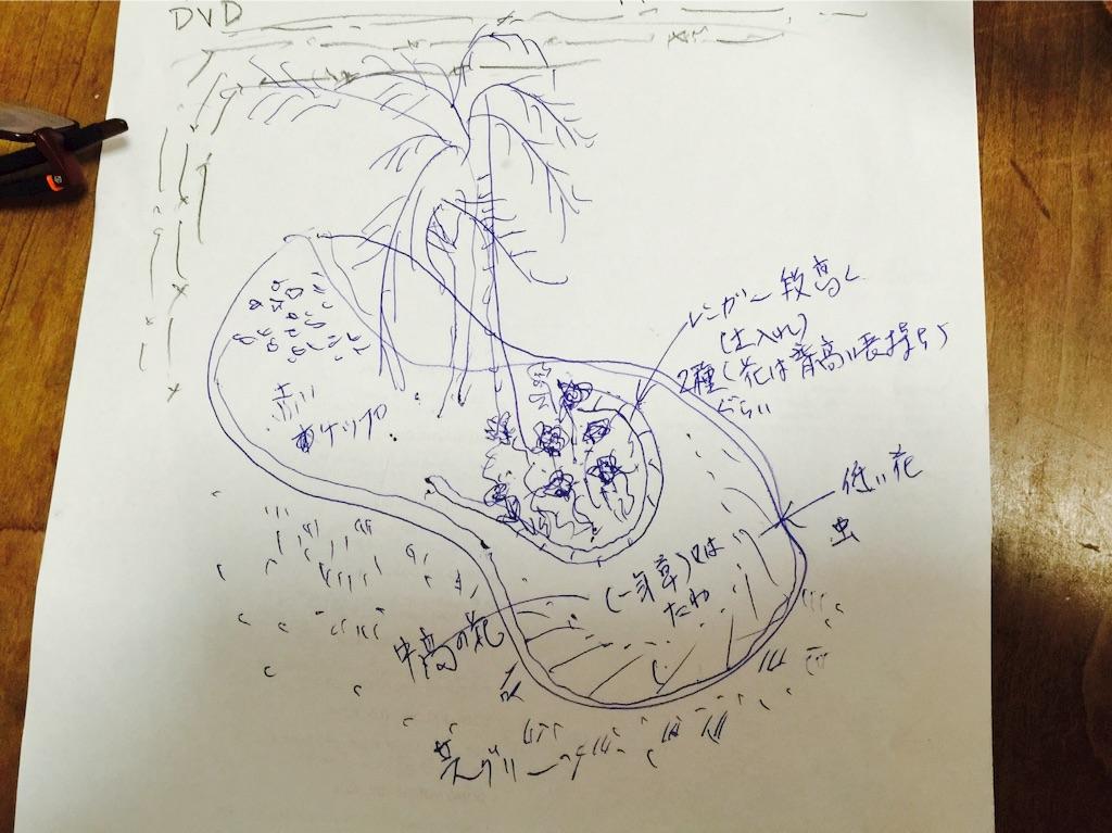f:id:tsubamecafe:20160803204848j:image