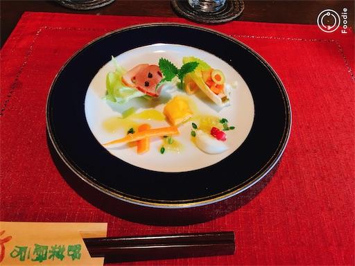 f:id:tsubara_tsubara:20171204000855j:image